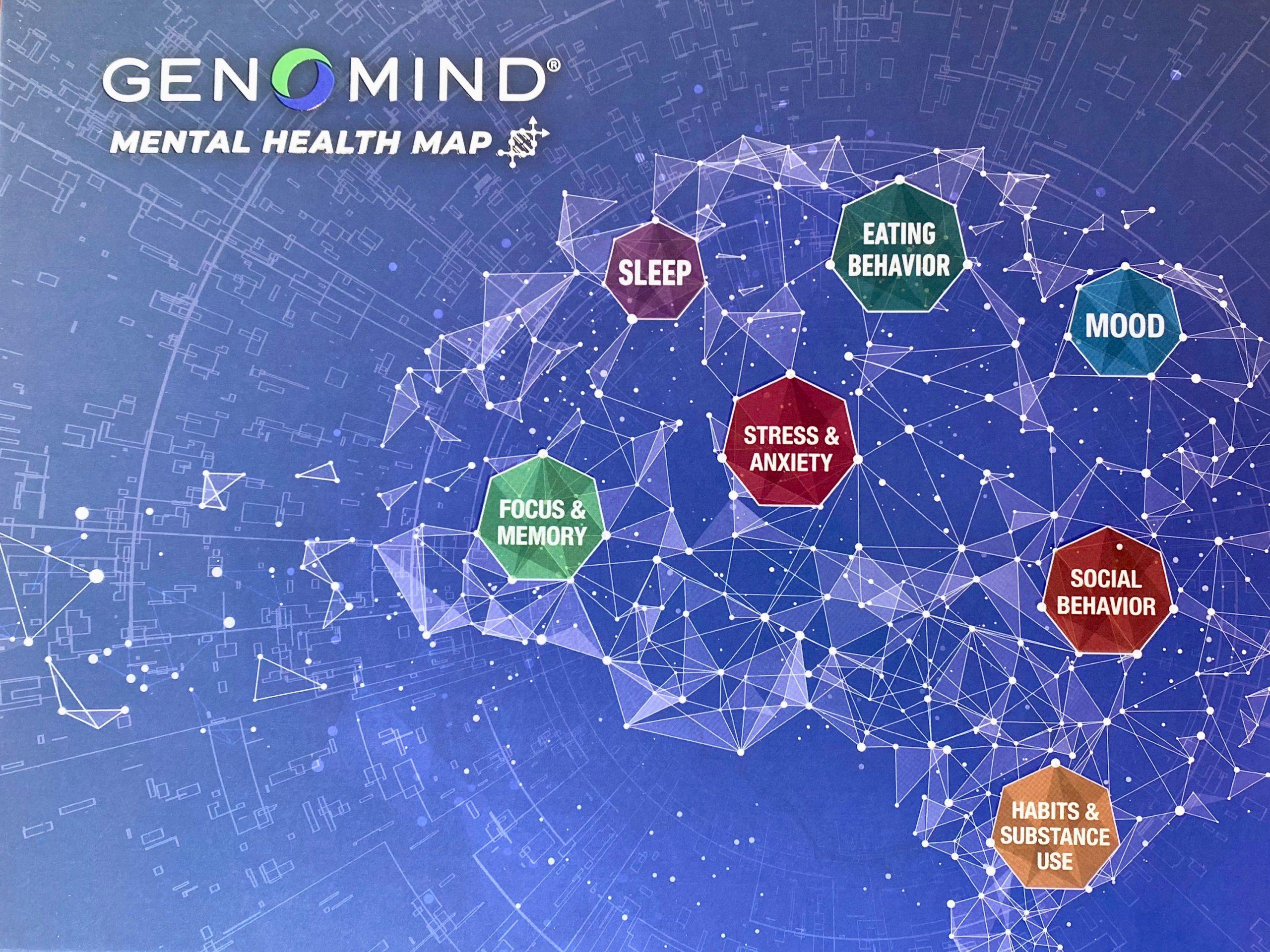 Genomind Mental Health Map kit cover